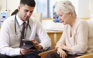 Препараты и схемы лечения пиелонефрита у женщин