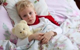 Каликоэктазия почек у детей — Почки