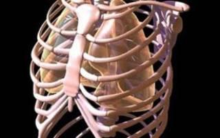 Хруст в грудной клетке при вдохе